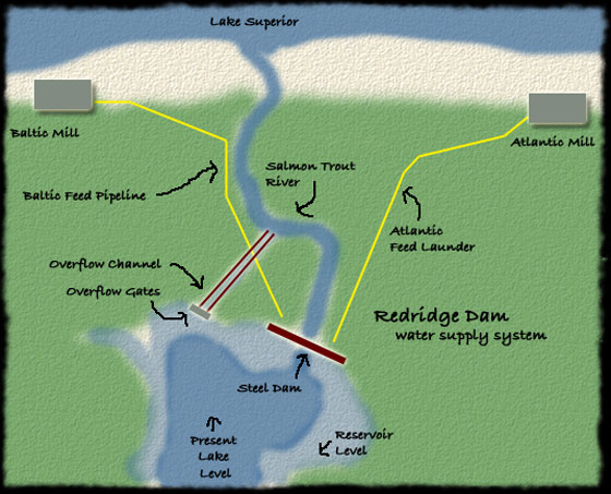 redridge-pipe-map