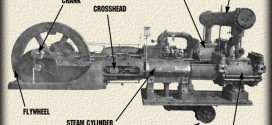 Mine Machines: Air Compressors