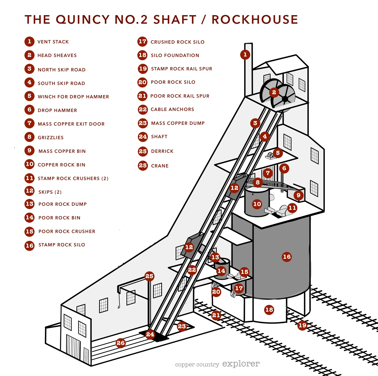 Cutaway View of the Quincy No.2 Shaft /Rockhouse