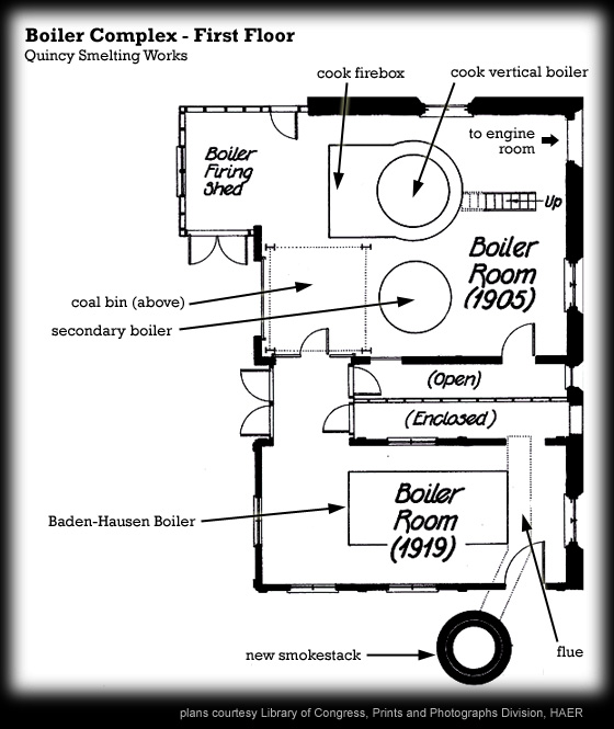 Boiler House Floor Plan Design Ideas