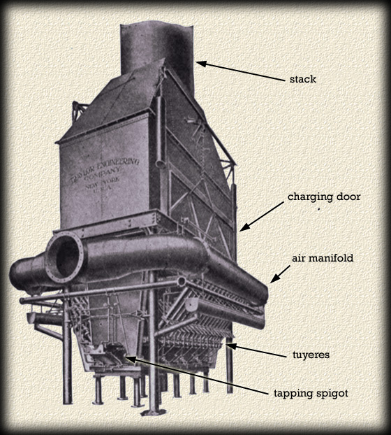 Cupola Furnace Drawing The Old Cupola Furnace at
